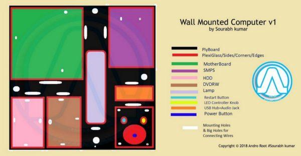 Wall Mounted Computer by Sourabh Kumar Base