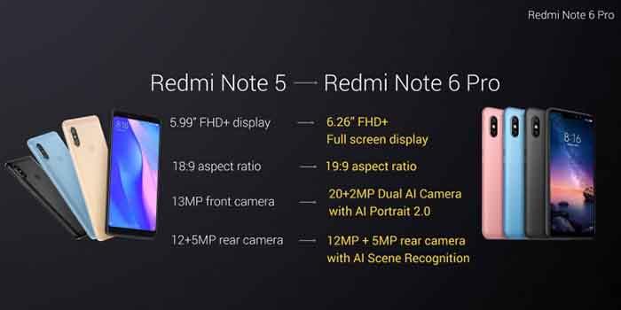 Xiaomi Redmi Note 6 Pro Specification and Xiaomi Redmi Note 6 Pro Price in India